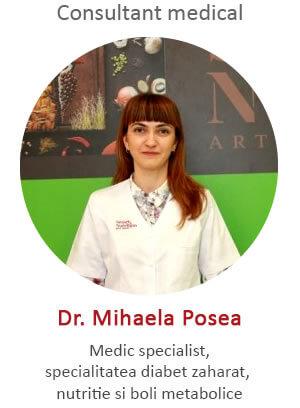 Mihaela-Posea
